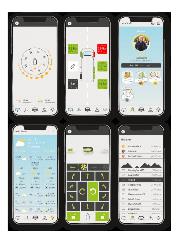 Easydriver App
